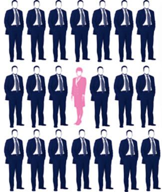 Жените в политиката